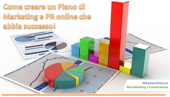realizzare un piano di web marketing con le buyer personas