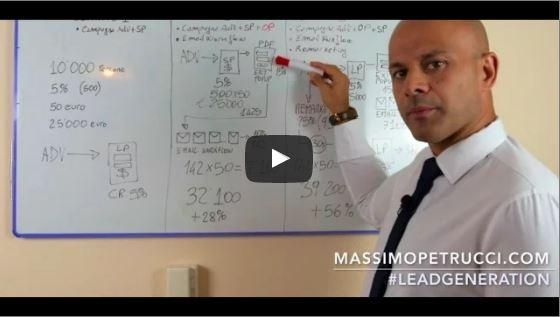 lead generation aumentare le vendite online