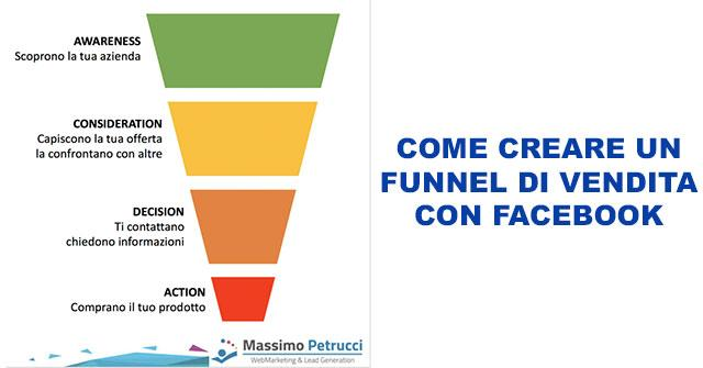 Funnel Marketing Facebook