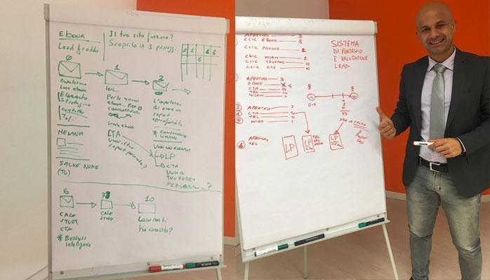 Coaching Web Marketing & Lead Generation
