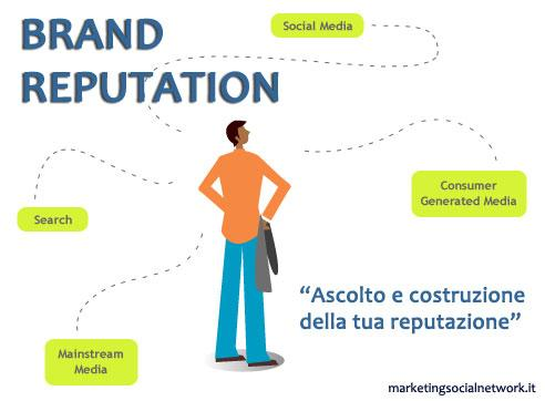 reputazione online e brand reputation